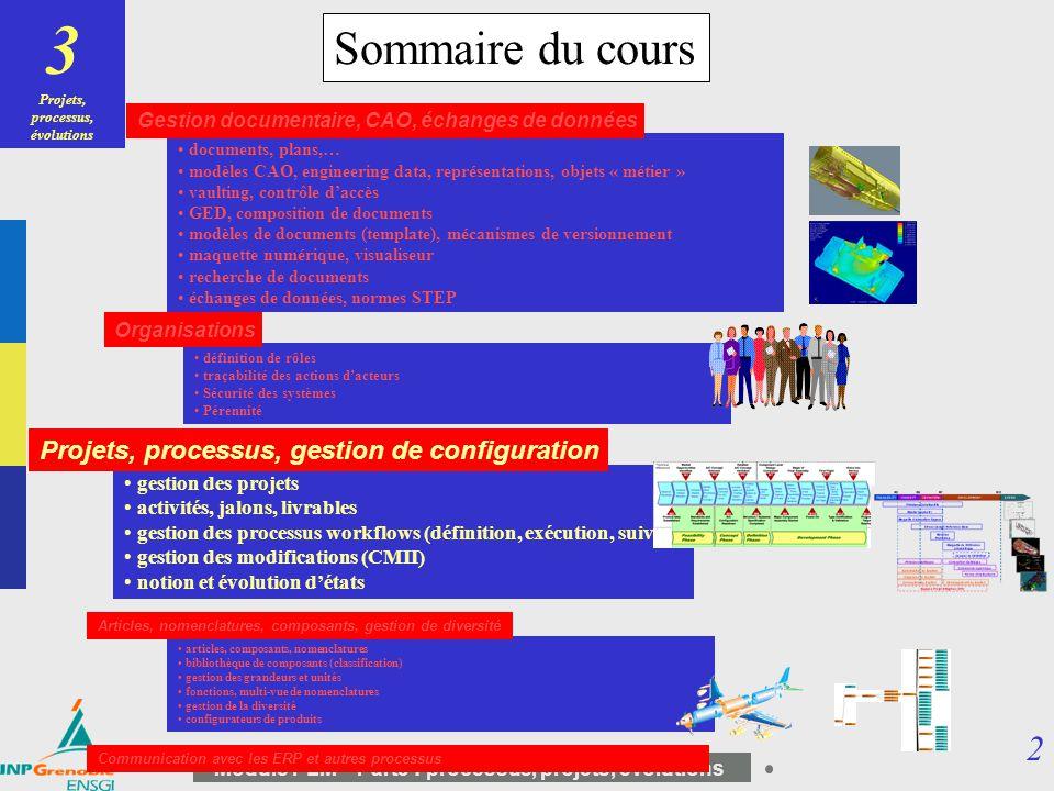 2 Module PLM – Part3 : processus, projets, évolutions Sommaire du cours documents, plans,… modèles CAO, engineering data, représentations, objets « mé