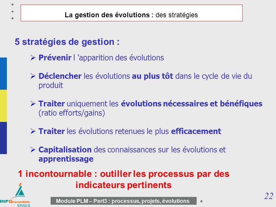 22 Module PLM – Part3 : processus, projets, évolutions La gestion des évolutions : des stratégies 5 stratégies de gestion : Prévenir l apparition des
