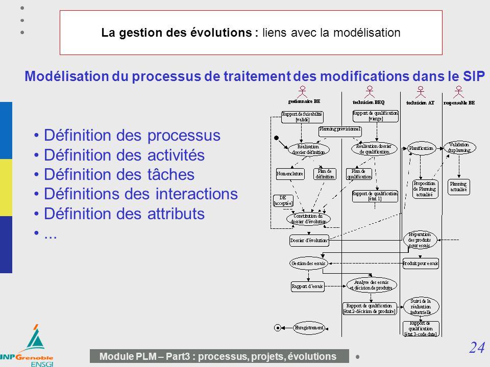 24 Module PLM – Part3 : processus, projets, évolutions La gestion des évolutions : liens avec la modélisation Modélisation du processus de traitement