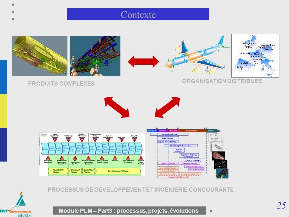 25 Module PLM – Part3 : processus, projets, évolutions Contexte PRODUITS COMPLEXES ORGANISATION DISTRIBUEE PROCESSUS DE DEVELOPPEMENT ET INGENIERIE CO