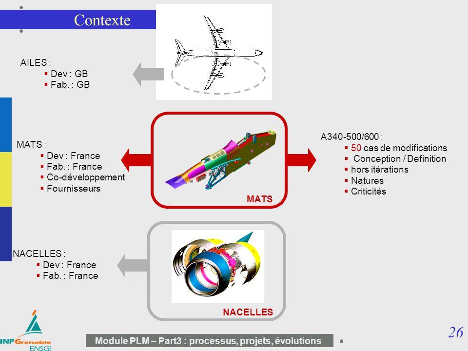 26 Module PLM – Part3 : processus, projets, évolutions Contexte NACELLES MATS AILES : Dev : GB Fab. : GB MATS : Dev : France Fab. : France Co-développ