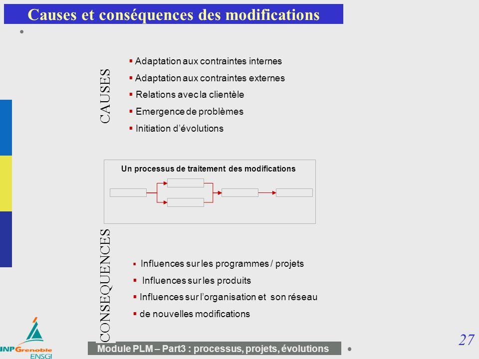 27 Module PLM – Part3 : processus, projets, évolutions Causes et conséquences des modifications Adaptation aux contraintes internes Adaptation aux con
