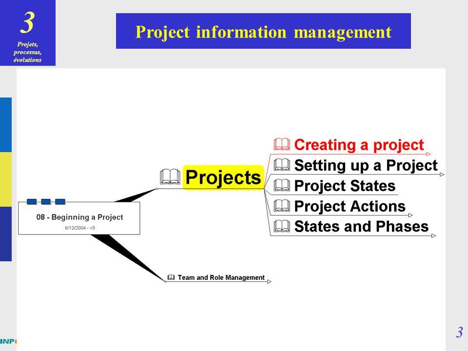 4 Module PLM – Part3 : processus, projets, évolutions Creating a project Step 1: Create Project Step 2: Select the Team Step 3: Compose Invitation Step 4: Define Details Step 5: Define More Details