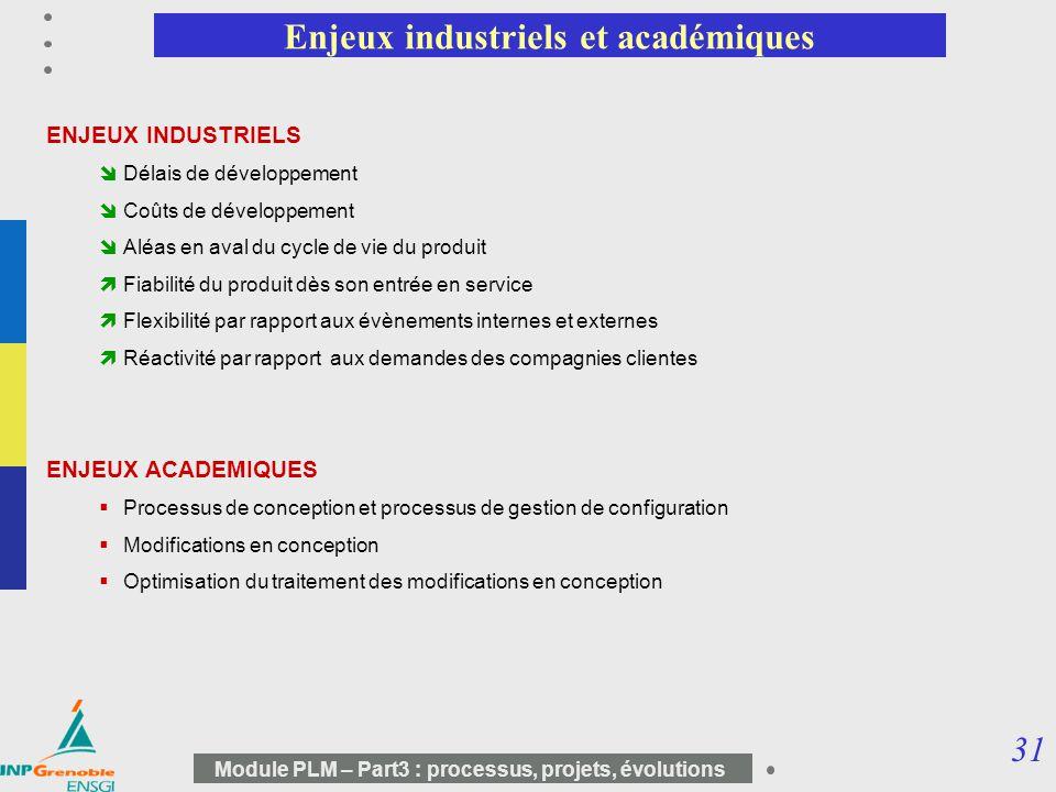 31 Module PLM – Part3 : processus, projets, évolutions Enjeux industriels et académiques ENJEUX INDUSTRIELS Délais de développement Coûts de développe