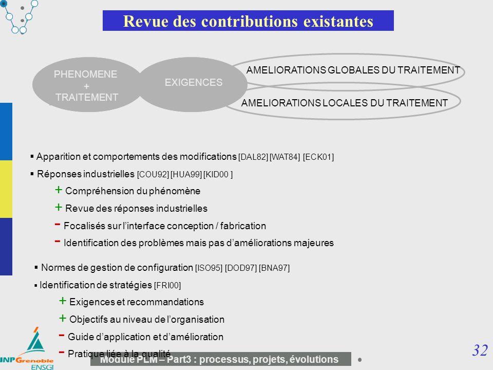 32 Module PLM – Part3 : processus, projets, évolutions Revue des contributions existantes PHENOMENE + TRAITEMENT EXIGENCES AMELIORATIONS GLOBALES DU T