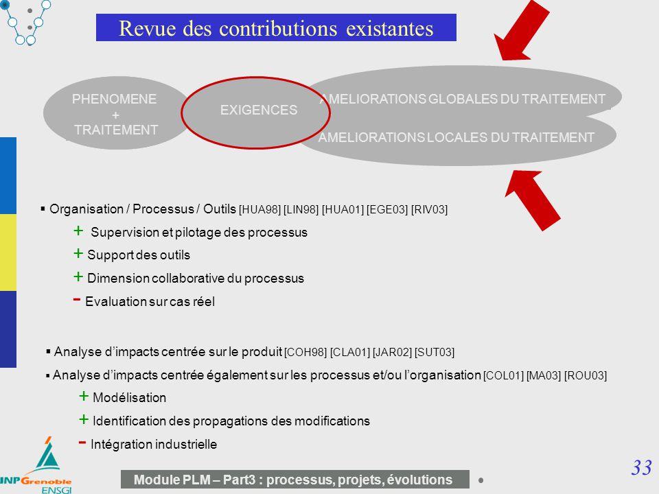 33 Module PLM – Part3 : processus, projets, évolutions Revue des contributions existantes PHENOMENE + TRAITEMENT EXIGENCES AMELIORATIONS GLOBALES DU T