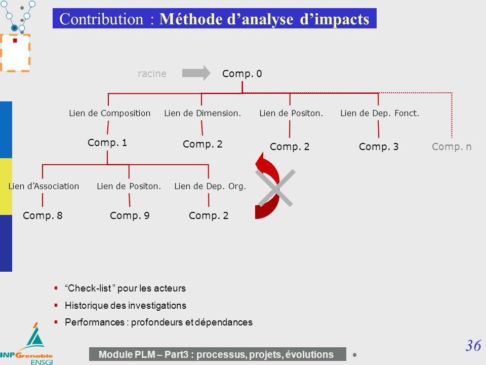 36 Module PLM – Part3 : processus, projets, évolutions Contribution : Méthode danalyse dimpacts Comp. 0 Comp. 1 Comp. 2 Comp. 3 Lien de Composition Li