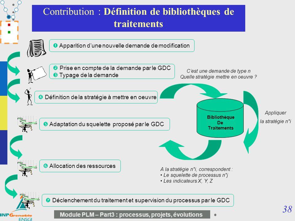 38 Module PLM – Part3 : processus, projets, évolutions Contribution : Définition de bibliothèques de traitements Apparition dune nouvelle demande de m