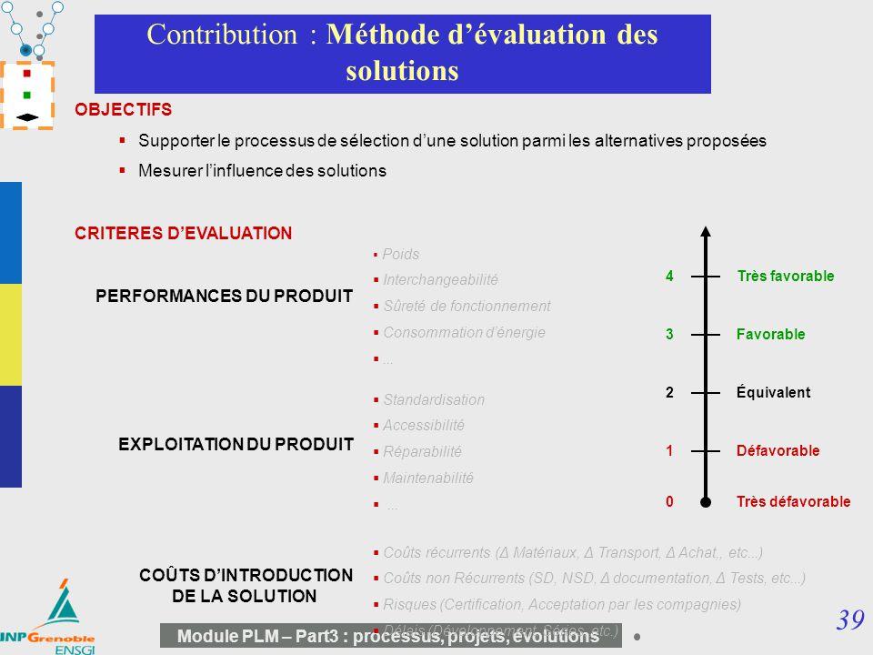39 Module PLM – Part3 : processus, projets, évolutions Contribution : Méthode dévaluation des solutions OBJECTIFS Supporter le processus de sélection