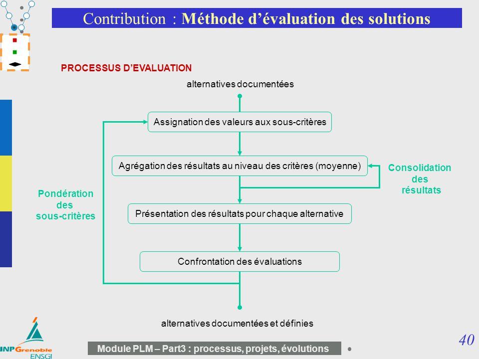40 Module PLM – Part3 : processus, projets, évolutions Contribution : Méthode dévaluation des solutions PROCESSUS DEVALUATION Agrégation des résultats