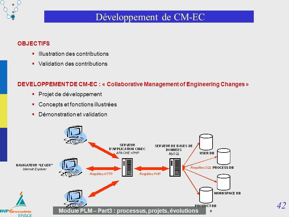 42 Module PLM – Part3 : processus, projets, évolutions Développement de CM-EC OBJECTIFS Illustration des contributions Validation des contributions DE