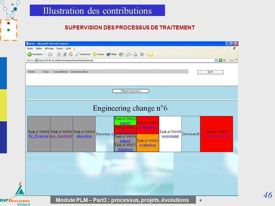 46 Module PLM – Part3 : processus, projets, évolutions Illustration des contributions SUPERVISION DES PROCESSUS DE TRAITEMENT