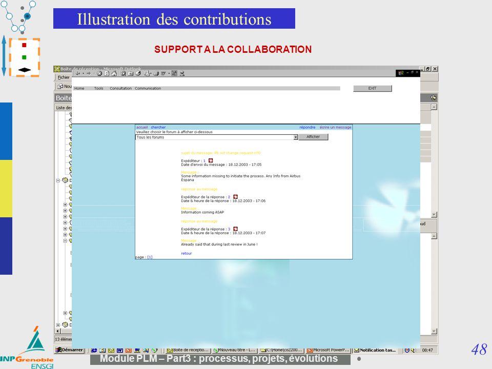 48 Module PLM – Part3 : processus, projets, évolutions Illustration des contributions SUPPORT A LA COLLABORATION