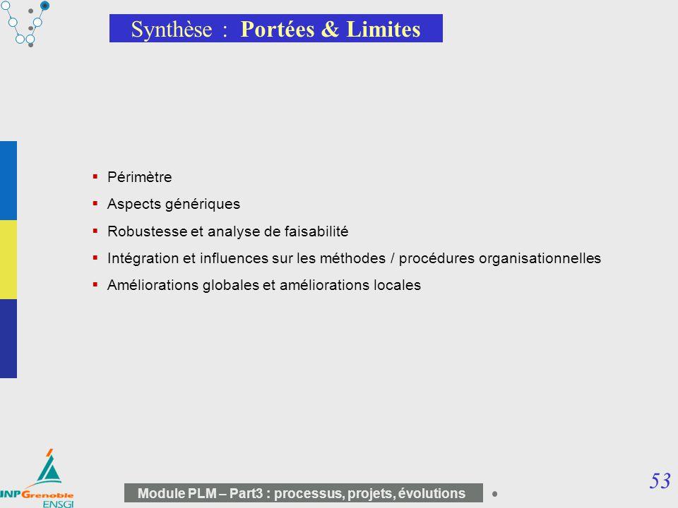 53 Module PLM – Part3 : processus, projets, évolutions Synthèse : Portées & Limites Périmètre Aspects génériques Robustesse et analyse de faisabilité
