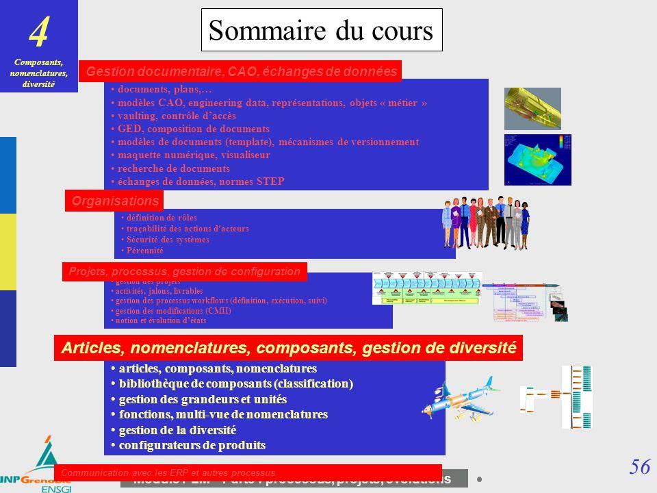 56 Module PLM – Part3 : processus, projets, évolutions Sommaire du cours documents, plans,… modèles CAO, engineering data, représentations, objets « m