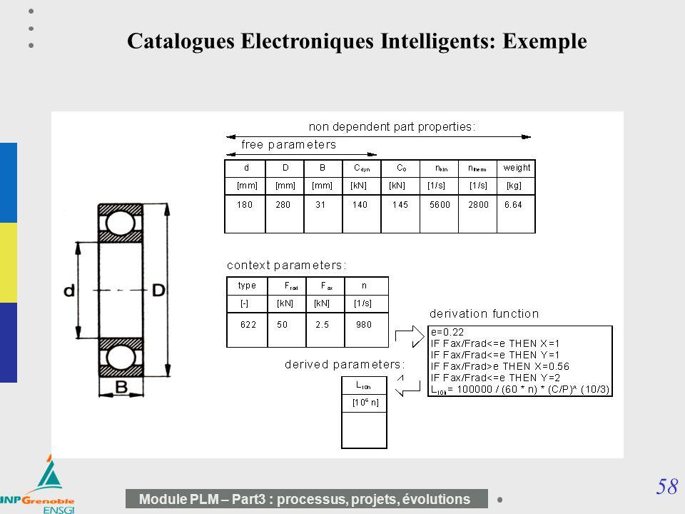 58 Module PLM – Part3 : processus, projets, évolutions Catalogues Electroniques Intelligents: Exemple