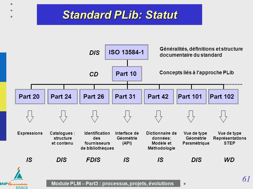 61 Module PLM – Part3 : processus, projets, évolutions Standard PLib: Statut ExpressionsCatalogues : structure et contenu Identification des fournisse