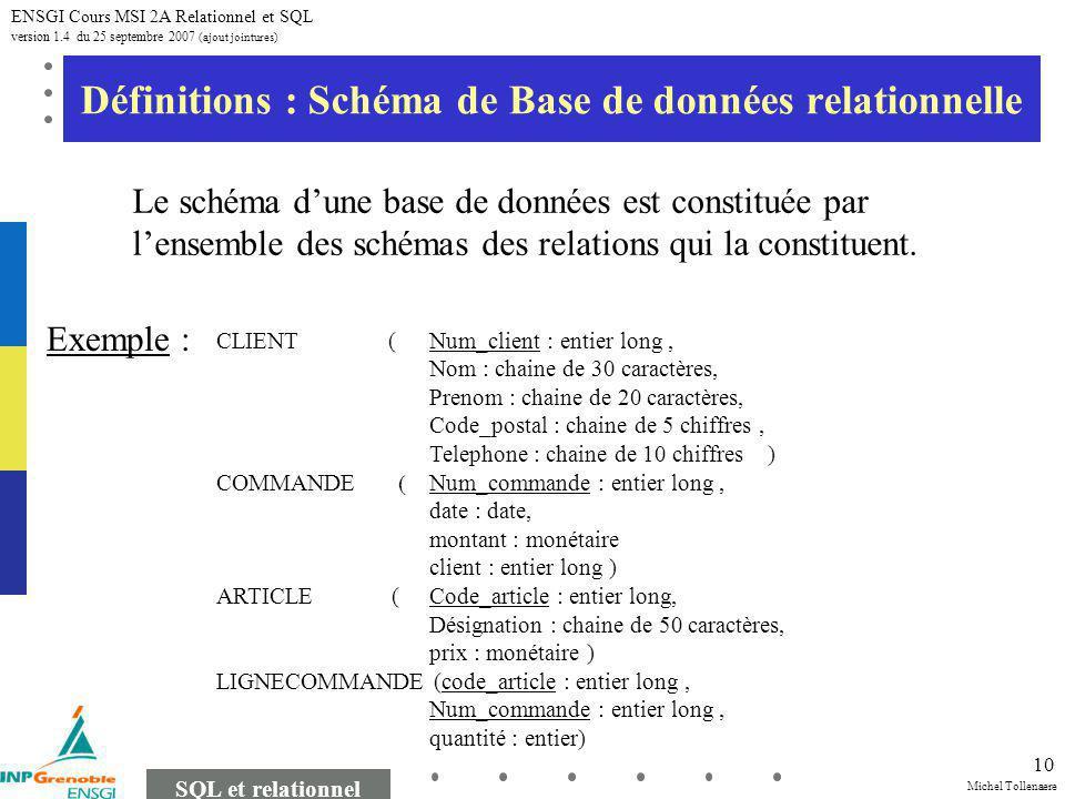 Michel Tollenaere SQL et relationnel ENSGI Cours MSI 2A Relationnel et SQL version 1.4 du 25 septembre 2007 (ajout jointures) 10 Définitions : Schéma de Base de données relationnelle Le schéma dune base de données est constituée par lensemble des schémas des relations qui la constituent.