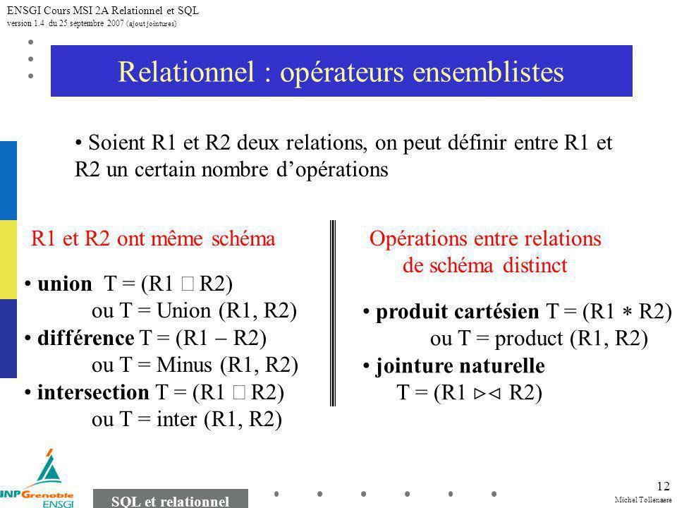 Michel Tollenaere SQL et relationnel ENSGI Cours MSI 2A Relationnel et SQL version 1.4 du 25 septembre 2007 (ajout jointures) 12 Relationnel : opérateurs ensemblistes union T = (R1 R2) ou T = Union (R1, R2) différence T = (R1 R2) ou T = Minus (R1, R2) intersection T = (R1 R2) ou T = inter (R1, R2) Soient R1 et R2 deux relations, on peut définir entre R1 et R2 un certain nombre dopérations produit cartésien T = (R1 R2) ou T = product (R1, R2) jointure naturelle T = (R1 R2) R1 et R2 ont même schémaOpérations entre relations de schéma distinct