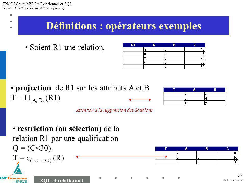 Michel Tollenaere SQL et relationnel ENSGI Cours MSI 2A Relationnel et SQL version 1.4 du 25 septembre 2007 (ajout jointures) 17 Définitions : opérateurs exemples Soient R1 une relation, restriction (ou sélection) de la relation R1 par une qualification Q = (C<30).