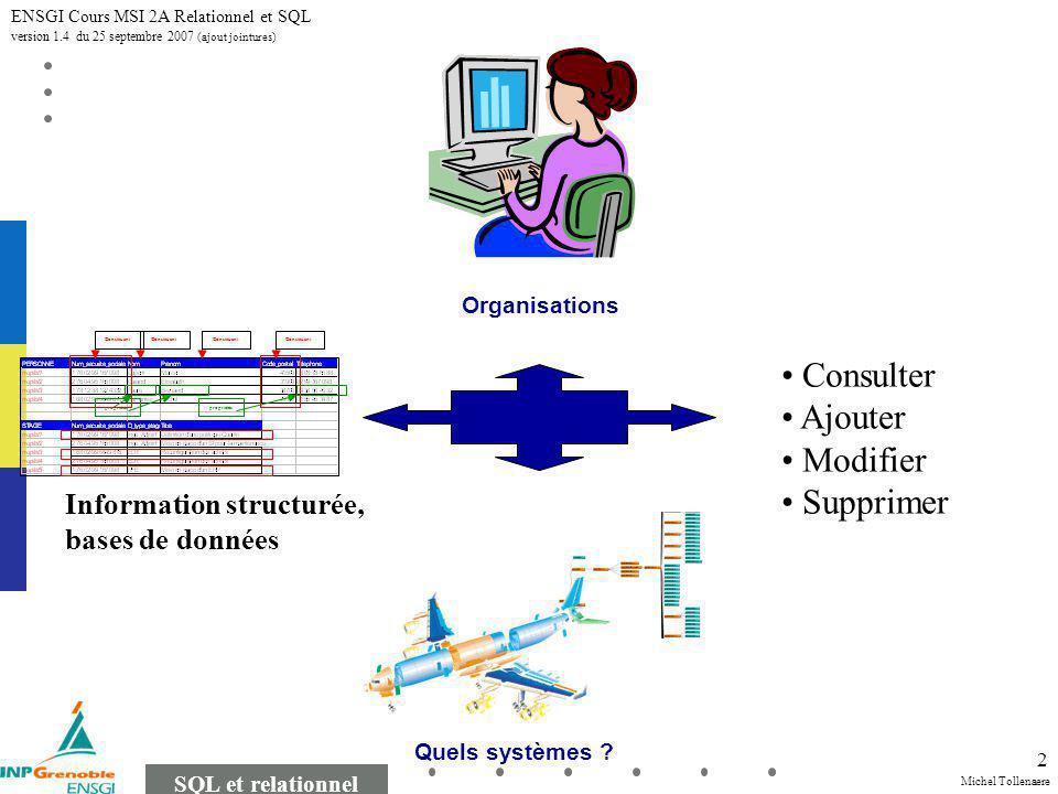 Michel Tollenaere SQL et relationnel ENSGI Cours MSI 2A Relationnel et SQL version 1.4 du 25 septembre 2007 (ajout jointures) 2 Organisations Task 1 Task 2 Task 3 Tâches, processus propriétés Constituant Information structurée, bases de données Quels systèmes .