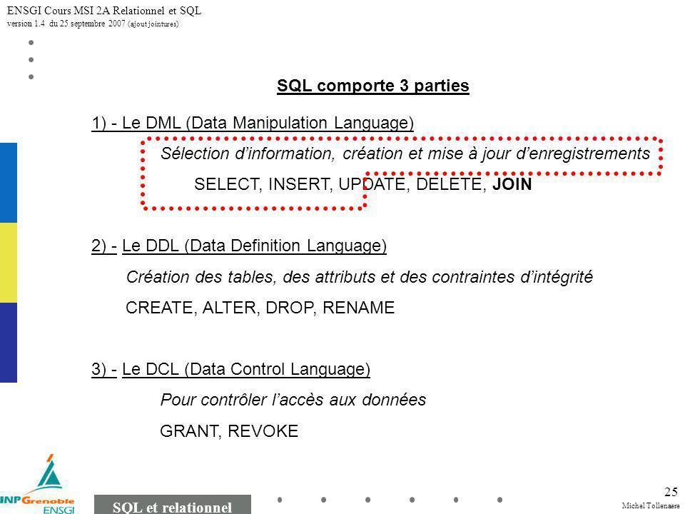 Michel Tollenaere SQL et relationnel ENSGI Cours MSI 2A Relationnel et SQL version 1.4 du 25 septembre 2007 (ajout jointures) 25 SQL comporte 3 parties 1) - Le DML (Data Manipulation Language) Sélection dinformation, création et mise à jour denregistrements SELECT, INSERT, UPDATE, DELETE, JOIN 2) - Le DDL (Data Definition Language) Création des tables, des attributs et des contraintes dintégrité CREATE, ALTER, DROP, RENAME 3) - Le DCL (Data Control Language) Pour contrôler laccès aux données GRANT, REVOKE