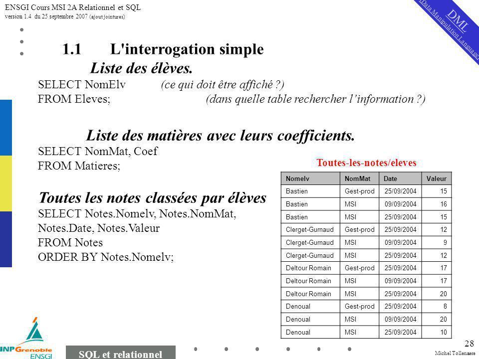 Michel Tollenaere SQL et relationnel ENSGI Cours MSI 2A Relationnel et SQL version 1.4 du 25 septembre 2007 (ajout jointures) 28 1.1L interrogation simple Liste des élèves.