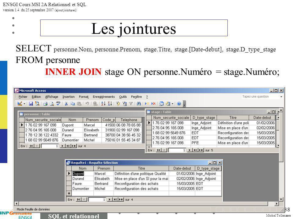 Michel Tollenaere SQL et relationnel ENSGI Cours MSI 2A Relationnel et SQL version 1.4 du 25 septembre 2007 (ajout jointures) 38 Les jointures SELECT