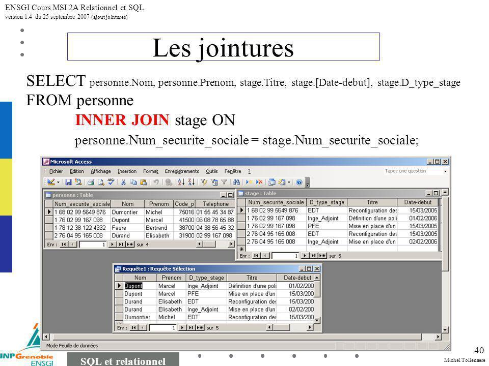 Michel Tollenaere SQL et relationnel ENSGI Cours MSI 2A Relationnel et SQL version 1.4 du 25 septembre 2007 (ajout jointures) 40 Les jointures SELECT personne.Nom, personne.Prenom, stage.Titre, stage.[Date-debut], stage.D_type_stage FROM personne INNER JOIN stage ON personne.Num_securite_sociale = stage.Num_securite_sociale;