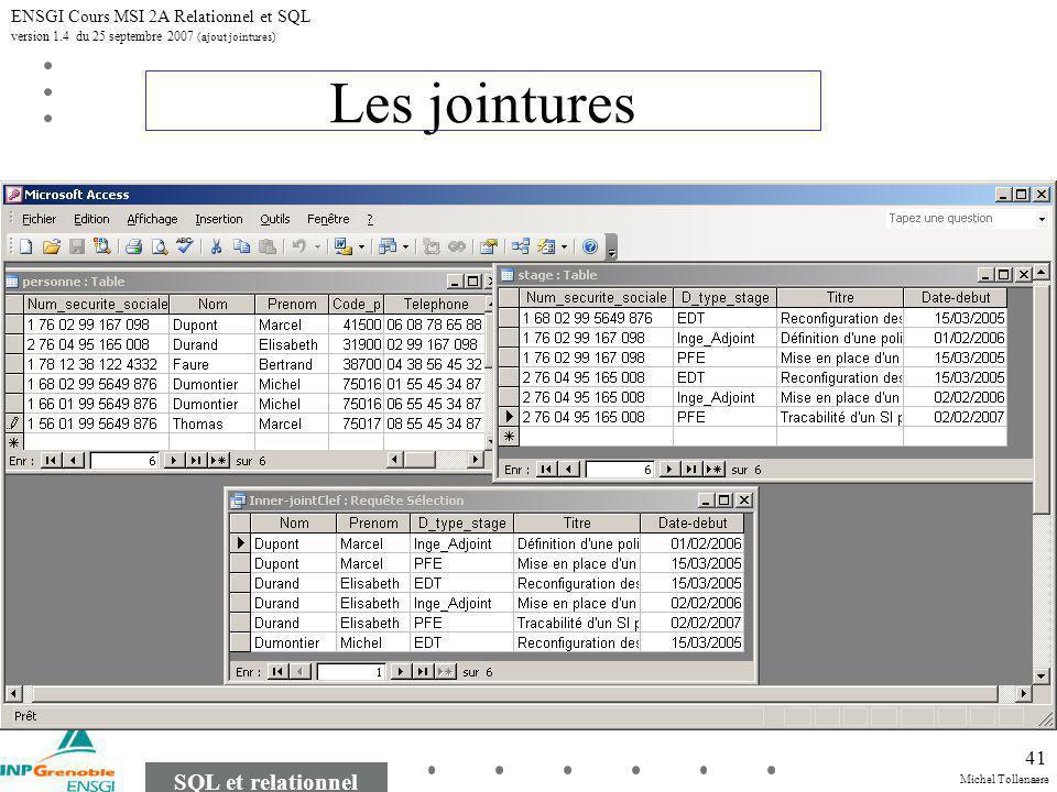 Michel Tollenaere SQL et relationnel ENSGI Cours MSI 2A Relationnel et SQL version 1.4 du 25 septembre 2007 (ajout jointures) 41 Les jointures