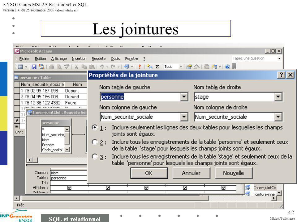Michel Tollenaere SQL et relationnel ENSGI Cours MSI 2A Relationnel et SQL version 1.4 du 25 septembre 2007 (ajout jointures) 42 Les jointures