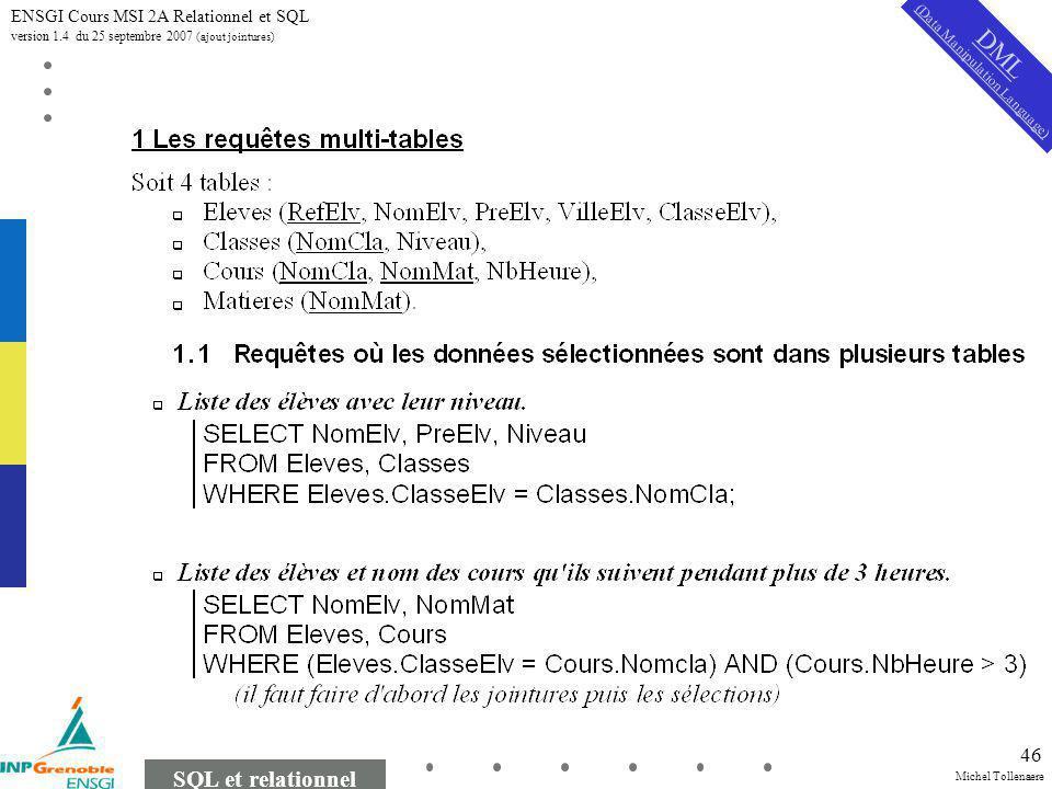 Michel Tollenaere SQL et relationnel ENSGI Cours MSI 2A Relationnel et SQL version 1.4 du 25 septembre 2007 (ajout jointures) 46 DML (Data Manipulation Language)