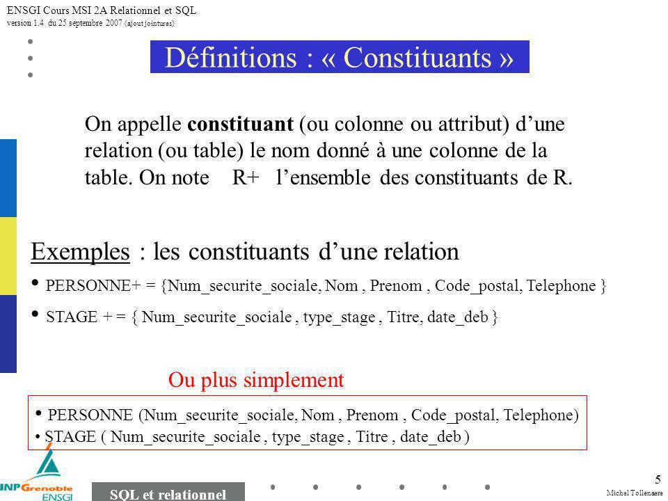 Michel Tollenaere SQL et relationnel ENSGI Cours MSI 2A Relationnel et SQL version 1.4 du 25 septembre 2007 (ajout jointures) 5 Définitions : « Constituants » On appelle constituant (ou colonne ou attribut) dune relation (ou table) le nom donné à une colonne de la table.