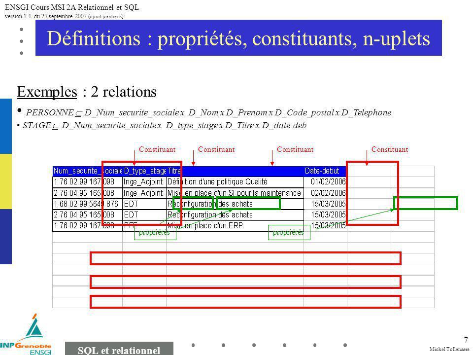 Michel Tollenaere SQL et relationnel ENSGI Cours MSI 2A Relationnel et SQL version 1.4 du 25 septembre 2007 (ajout jointures) 7 Définitions : propriétés, constituants, n-uplets Exemples : 2 relations PERSONNE D_Num_securite_sociale x D_Nom x D_Prenom x D_Code_postal x D_Telephone STAGE D_Num_securite_sociale x D_type_stage x D_Titre x D_date-deb propriétés Constituant