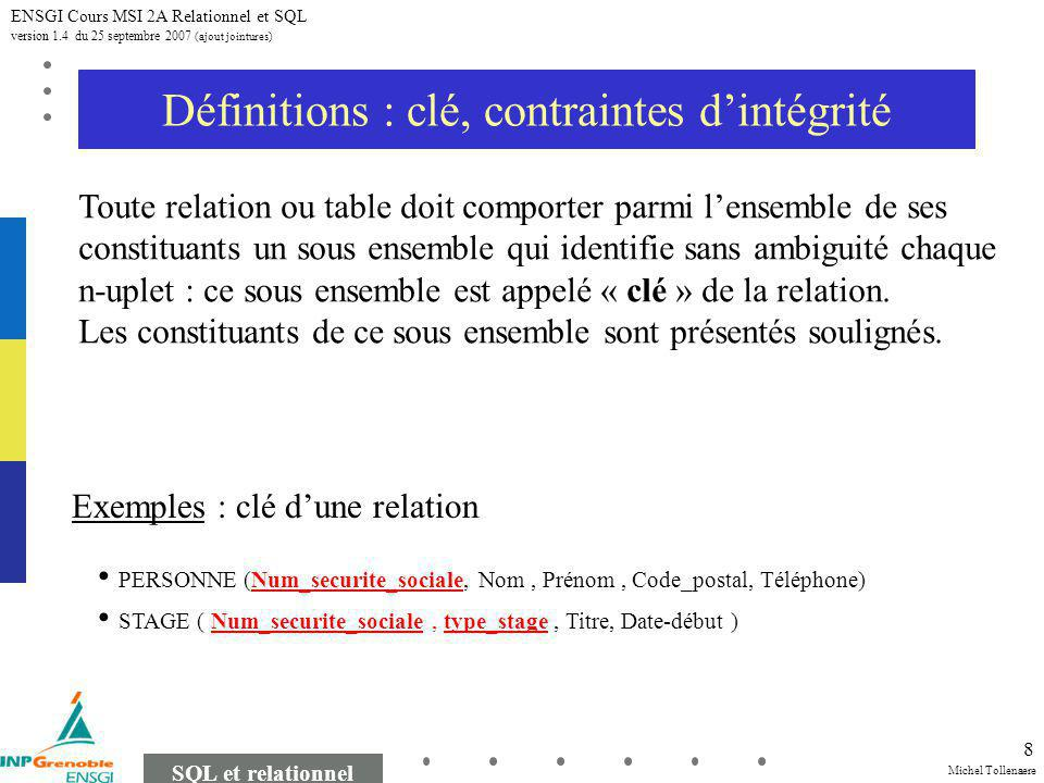 Michel Tollenaere SQL et relationnel ENSGI Cours MSI 2A Relationnel et SQL version 1.4 du 25 septembre 2007 (ajout jointures) 8 Définitions : clé, con