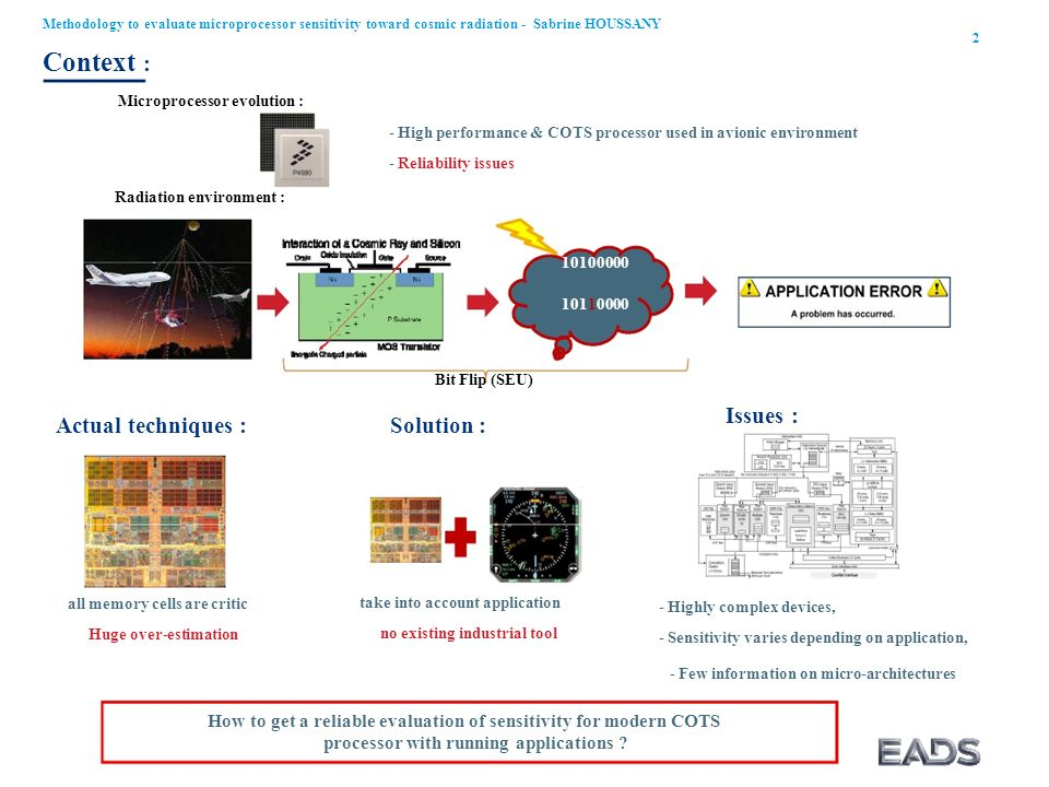 Resistive Memories as Synapses Manan SURI PhD Student Laboratory on Advanced Memory Technology (LTMA) CEA-LETI 07/03/10 Advisor (CEA-LETI) 2007 Dr.