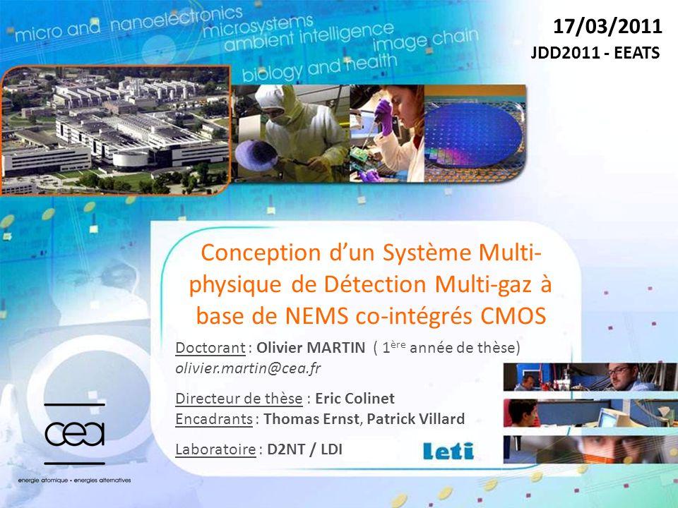 20 Conception dun Système Multi-physique de Détection Multi-gaz à base de NEMS co-intégrés CMOS Olivier Martin - olivier.martin@cea.fr - 17/03/2011 Po
