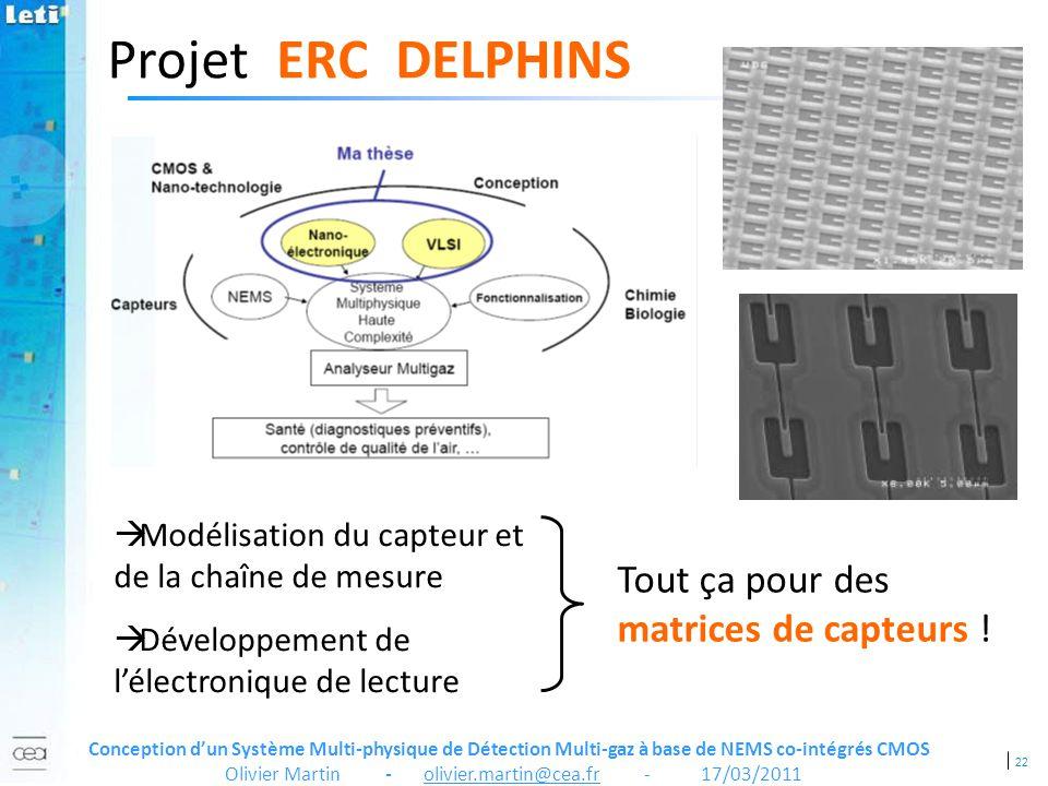 22 Conception dun Système Multi-physique de Détection Multi-gaz à base de NEMS co-intégrés CMOS Olivier Martin - olivier.martin@cea.fr - 17/03/2011 Pr