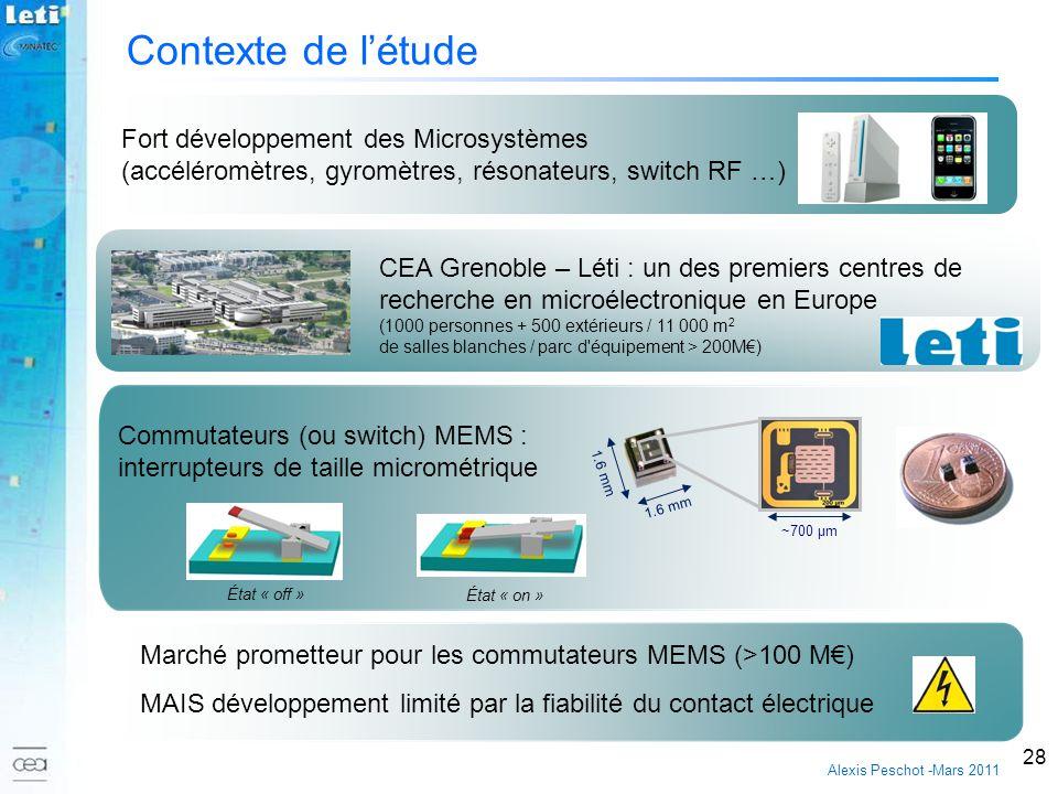 28 Contexte de létude Fort développement des Microsystèmes (accéléromètres, gyromètres, résonateurs, switch RF …) Marché prometteur pour les commutate