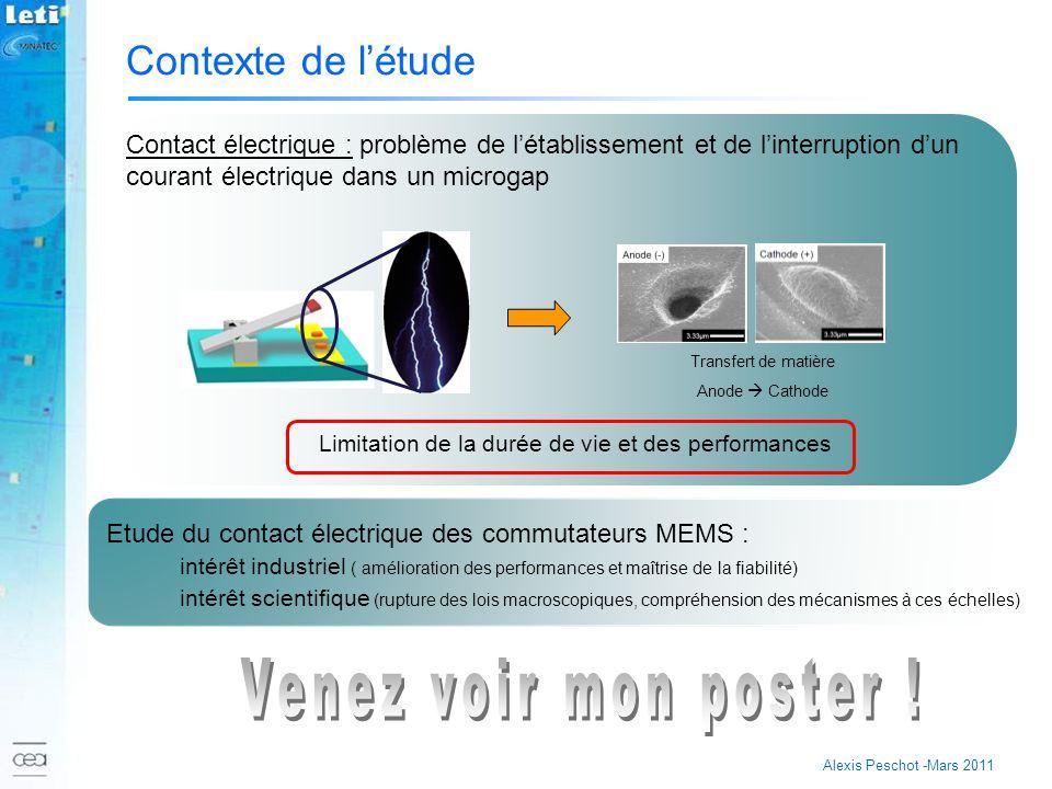 Contexte de létude Limitation de la durée de vie et des performances Etude du contact électrique des commutateurs MEMS : intérêt industriel ( améliora