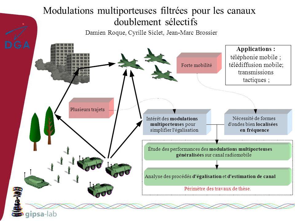 Forte mobilité Intérêt des modulations multiporteuses pour simplifier l'égalisation Nécessité de formes d'ondes bien localisées en fréquence Étude des