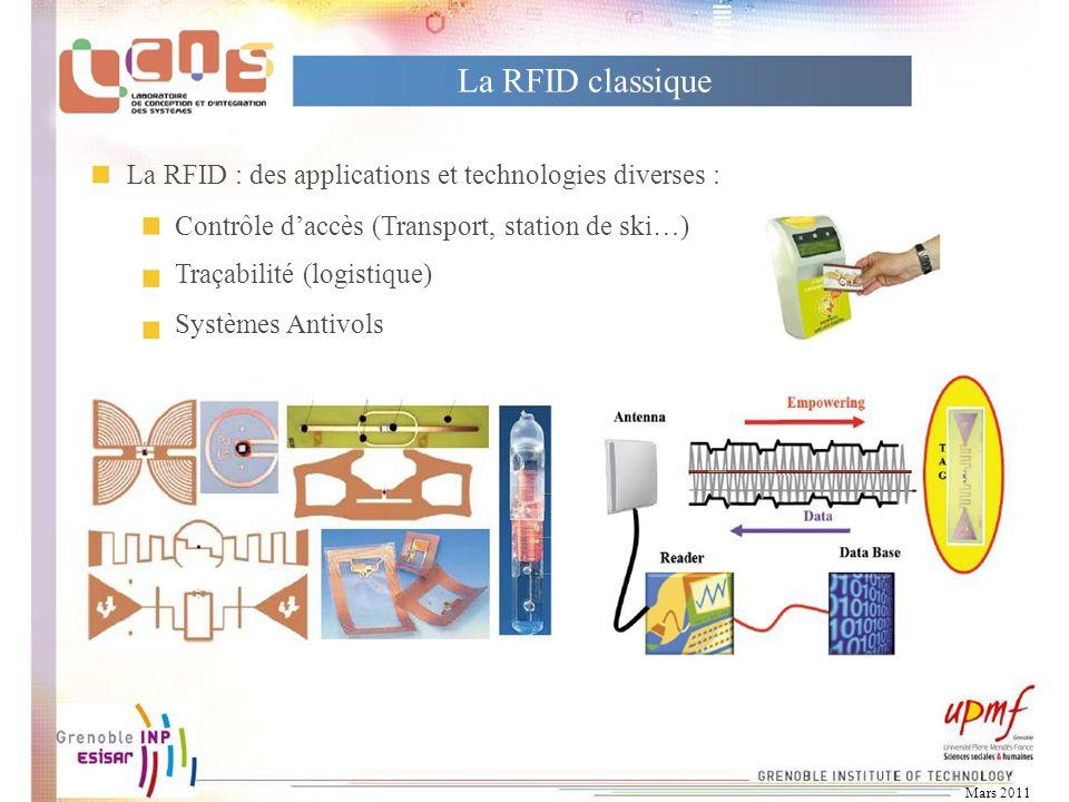 Mars 2011 La RFID classique La RFID : des applications et technologies diverses : Contrôle daccès (Transport, station de ski…) Traçabilité (logistique