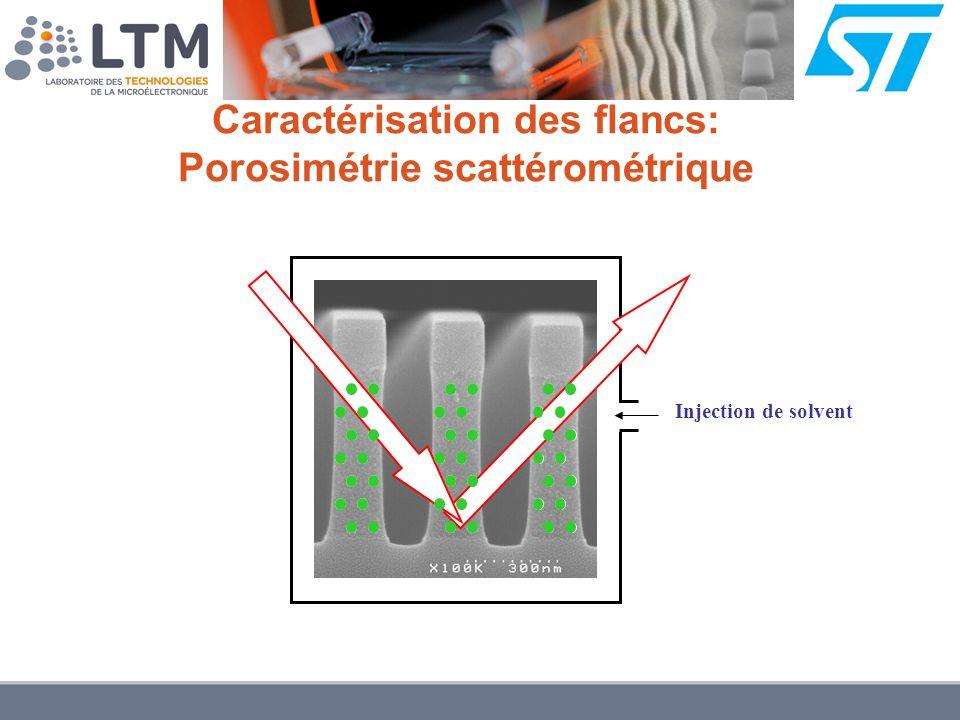 Injection de solvent Caractérisation des flancs: Porosimétrie scattérométrique