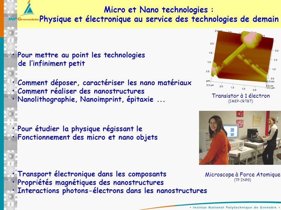 Pour mettre au point les technologies de linfiniment petit Transport électronique dans les composants Propriétés magnétiques des nanostructures Intera