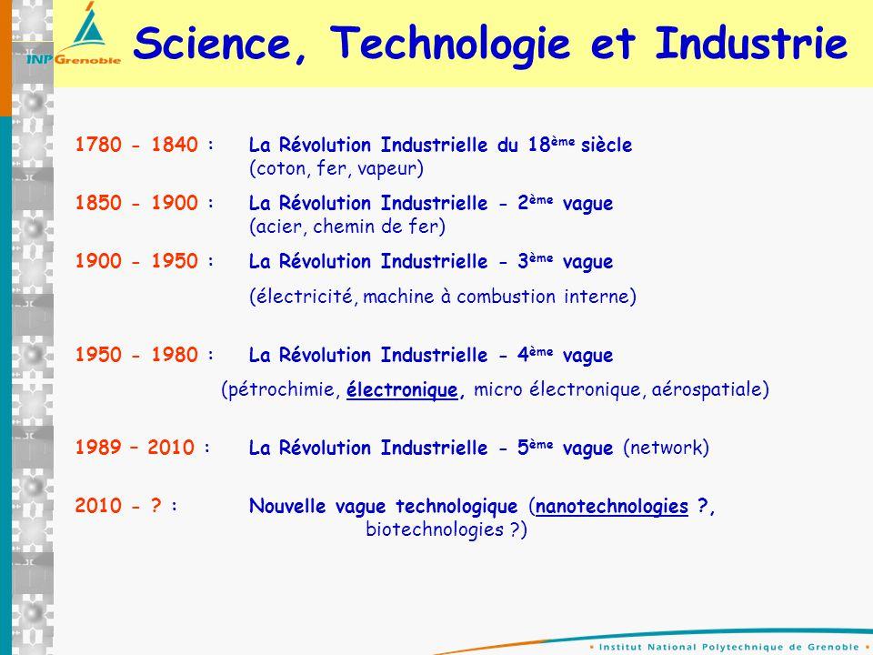 Science, Technologie et Industrie 1780 - 1840 : La Révolution Industrielle du 18 ème siècle (coton, fer, vapeur) 1850 - 1900 : La Révolution Industrie