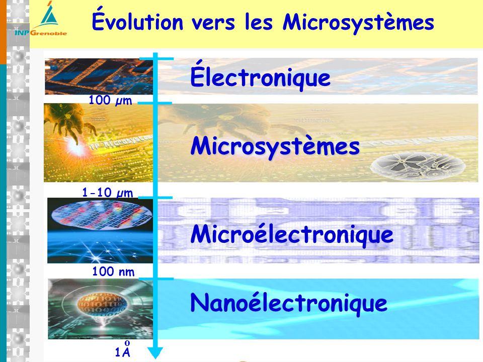 Évolution vers les Microsystèmes Électronique Microsystèmes Microélectronique Nanoélectronique 100 µm 1-10 µm 100 nm 1A o
