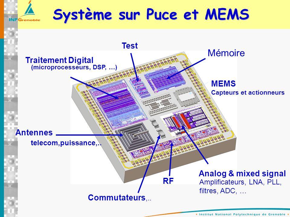 Système sur Puce et MEMS MEMS Capteurs et actionneurs Traitement Digital (microprocesseurs, DSP, …) Analog & mixed signal RF Test Antennes telecom,pui