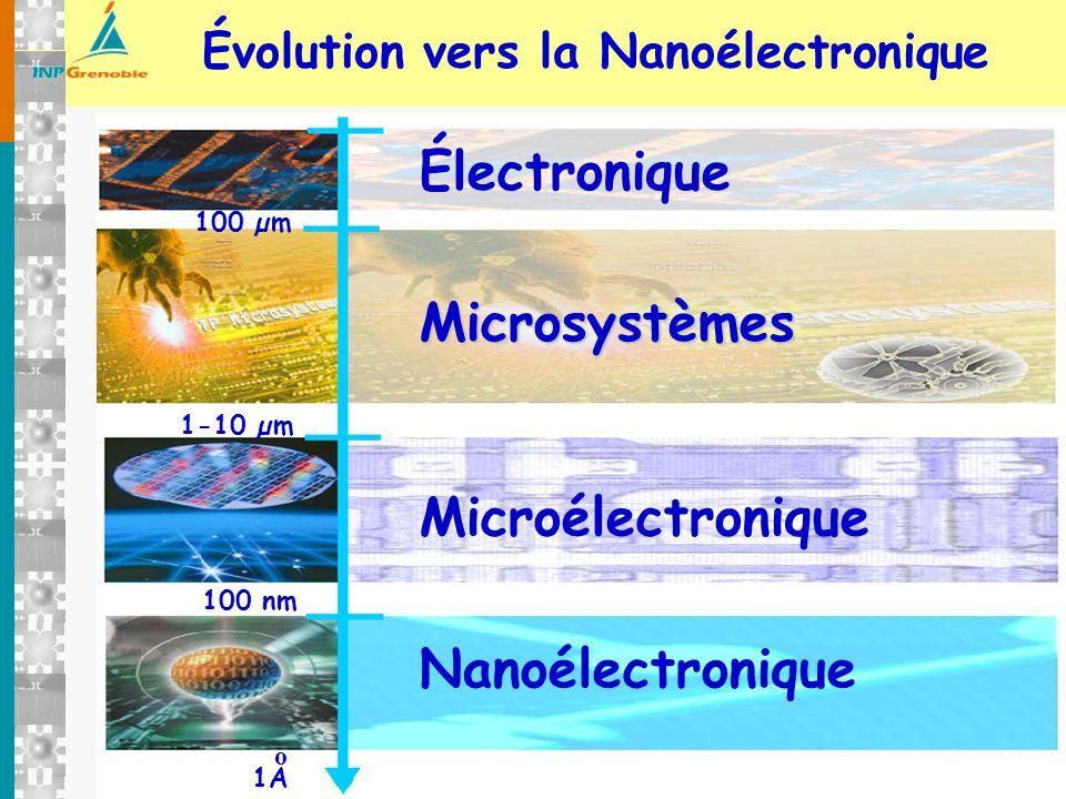 Électronique Microsystèmes Microélectronique Nanoélectronique 100 µm 1-10 µm 100 nm 1A o Évolution vers la Nanoélectronique
