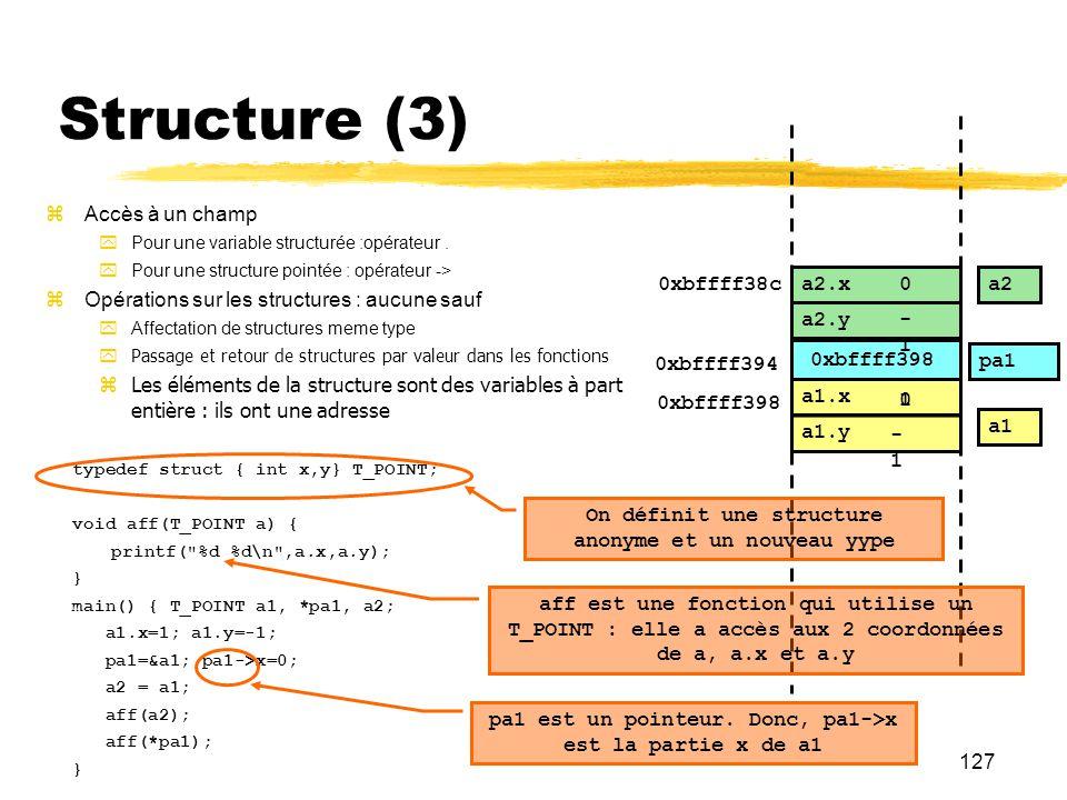 127 Structure (3) Accès à un champ Pour une variable structurée :opérateur. Pour une structure pointée : opérateur -> Opérations sur les structures :