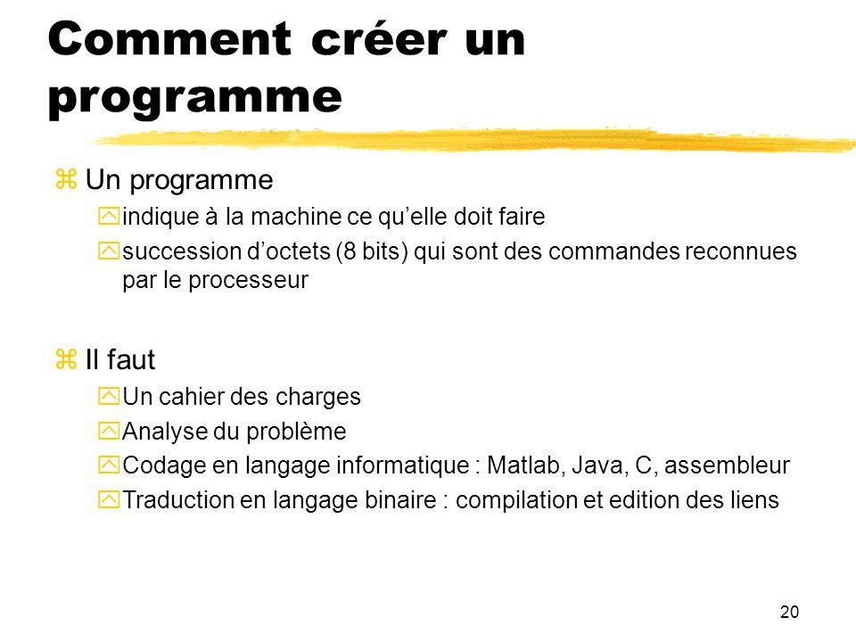 20 Comment créer un programme Un programme indique à la machine ce quelle doit faire succession doctets (8 bits) qui sont des commandes reconnues par